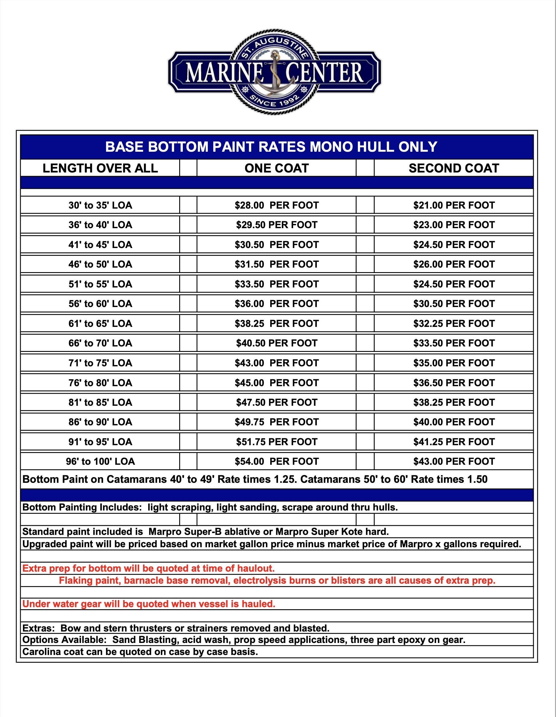 St Augustine Marine Center Rates 10-21 p4